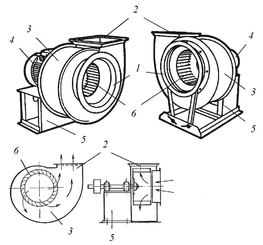 Виды и сферы применения пылевых вентиляторов