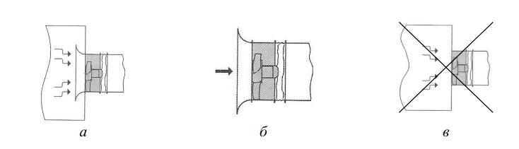 Рекомендации к монтажу входного коллектора вентилятора