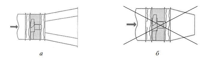 Рекомендации к монтажу выходного патрубка вентилятора