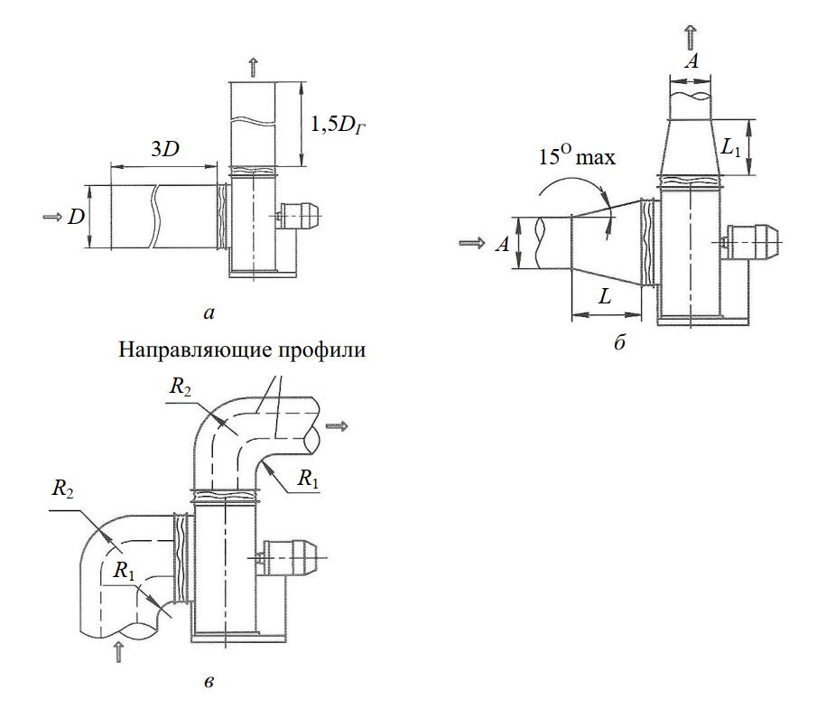 Рекомендации к установке вентиляторов в системе