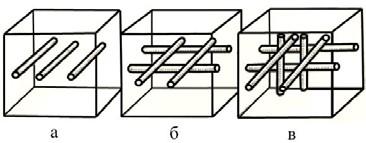 Схема армирования композиционного материала