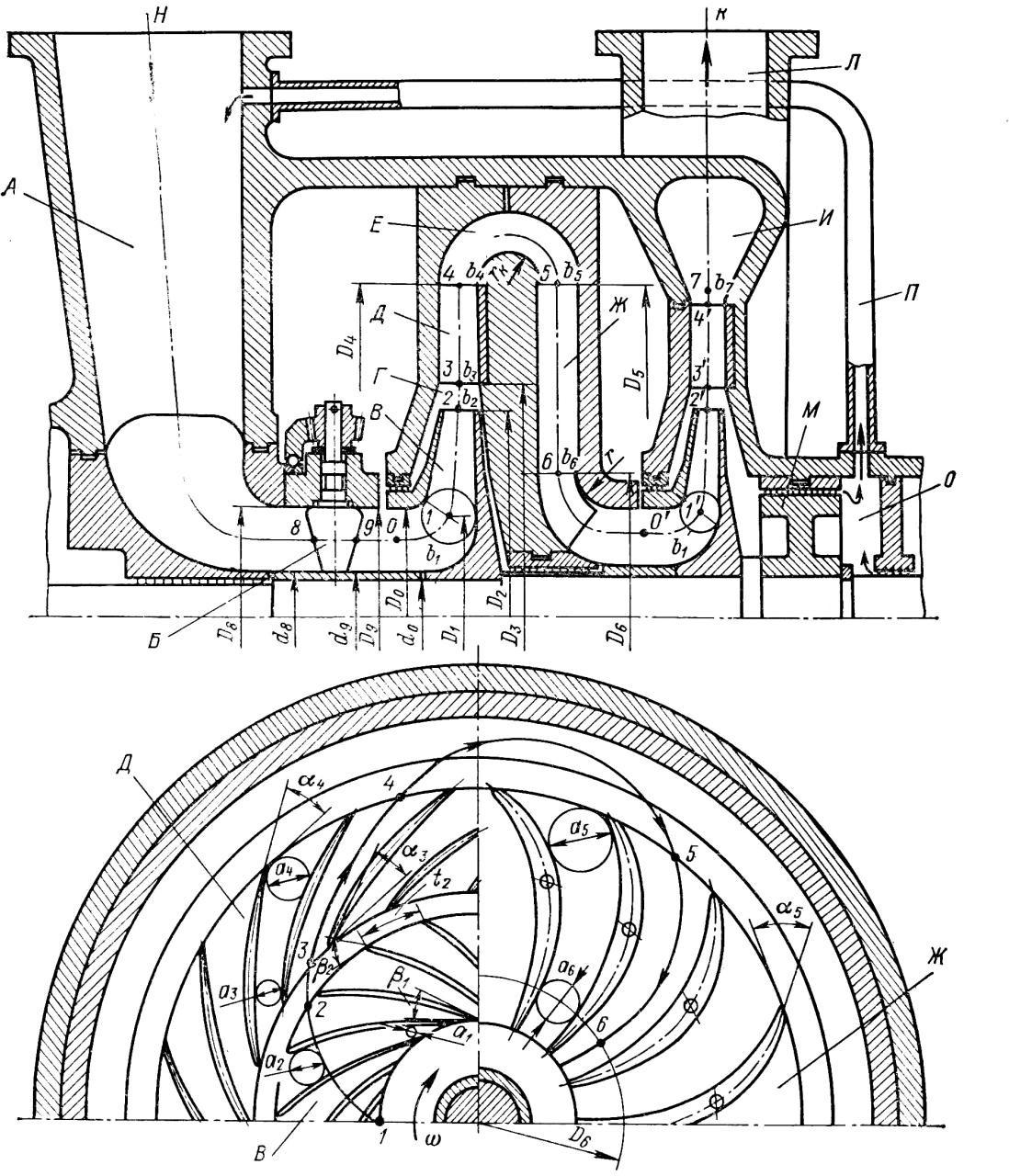 Схема двухступенчатого холодильного центробежного компрессора
