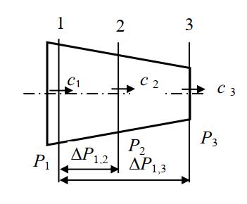 Схема к анализу движения потока воздуха в трубе