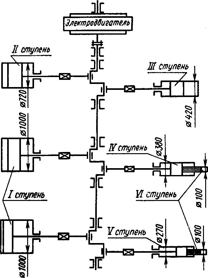 Схема многоцилиндрового компрессора
