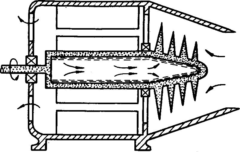 Схема охлаждения ротора электродвигателя