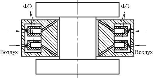 Схема работы подшипника на воздушной подушке