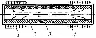 Схема тепловой трубы