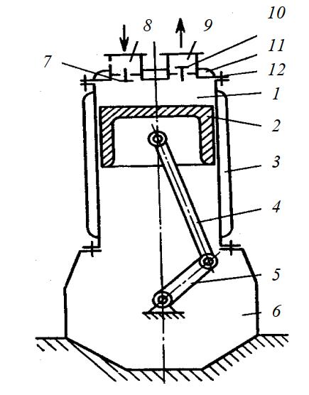 Схема вертикального компрессора