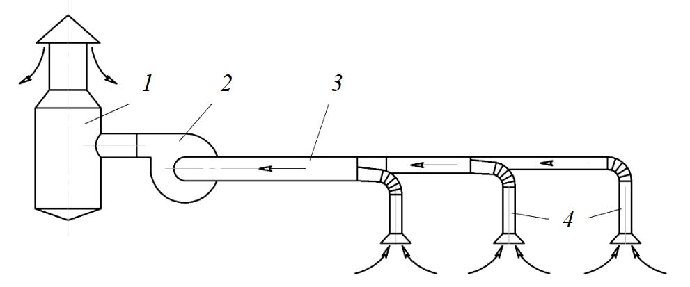 Схема вытяжной системы вентиляции