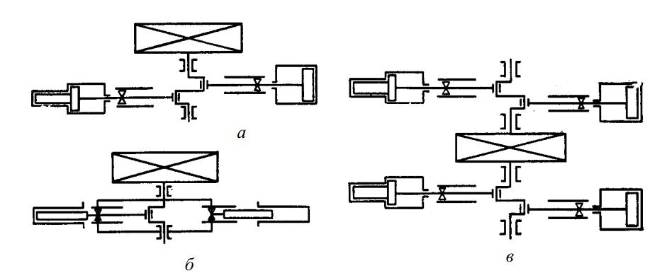 Схемы баз компрессоров