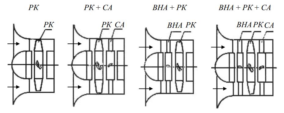 Схемы исполнения осевых вентиляторов