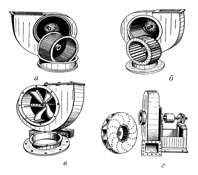 Спиральные корпусы и рабочие колеса радиальных вентиляторов
