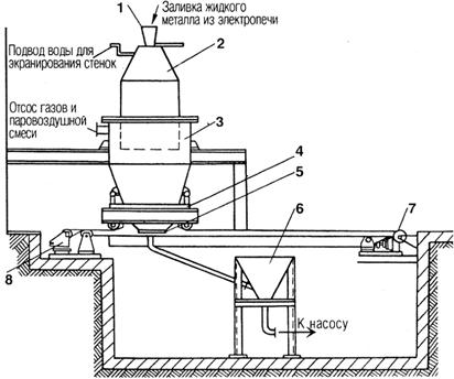 Установка для распыления металла сжатым газом