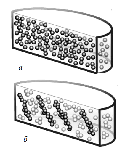 Образование кластеров в полимерной наносуспензии