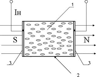 Магнитореологическая электропроводящая ячейка