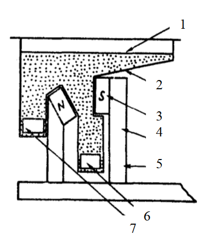 Схема установки для магнитожидкостнойсепарации немагнитного материала