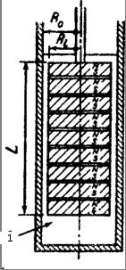 Схема магнитожидкостного демпферного устройства