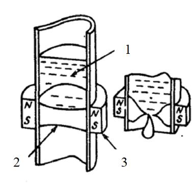 Магнитожидкостный предохранительный клапан