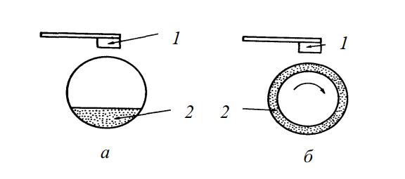 Центробежный датчик вращения объекта