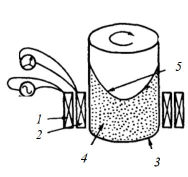 Датчик частоты вращения объекта