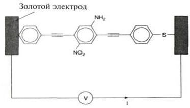 Схема молекулярного переключателя