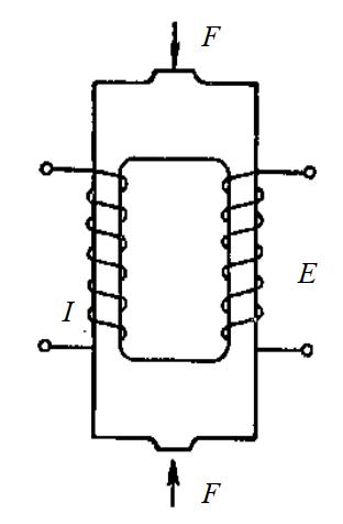 Схема магнитоупругого датчика
