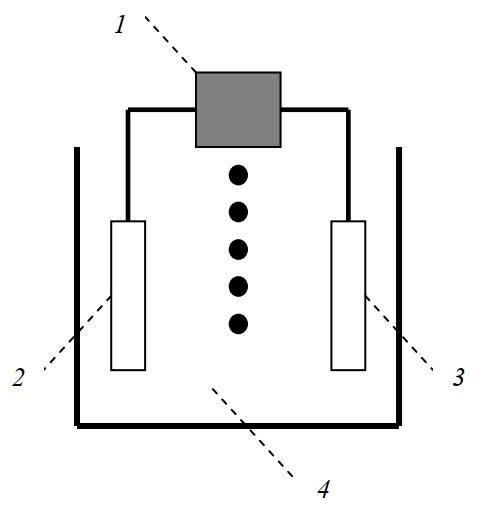 Схема электрохимической ячейки для заполнения углеродных нанотрубок водородом