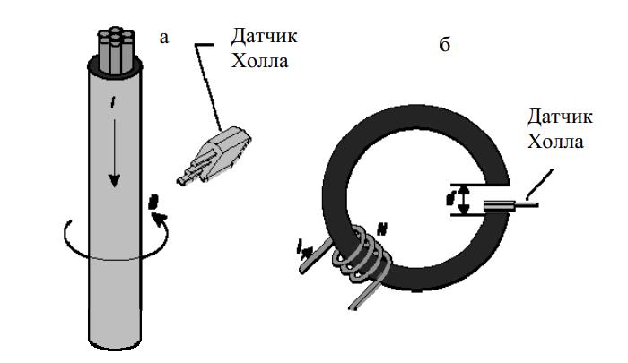 Холловский датчик электрического тока