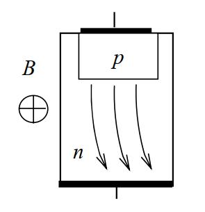 Конструкция магнитодиода