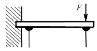 Схема тензодатчика