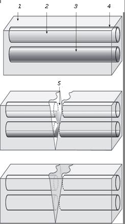 Схема самовосстановления материала