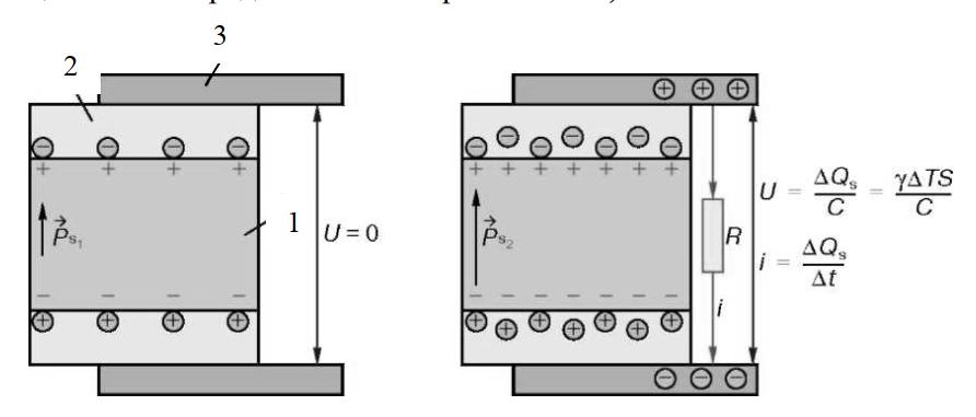 заряд при изменении температуры пироэлектрика