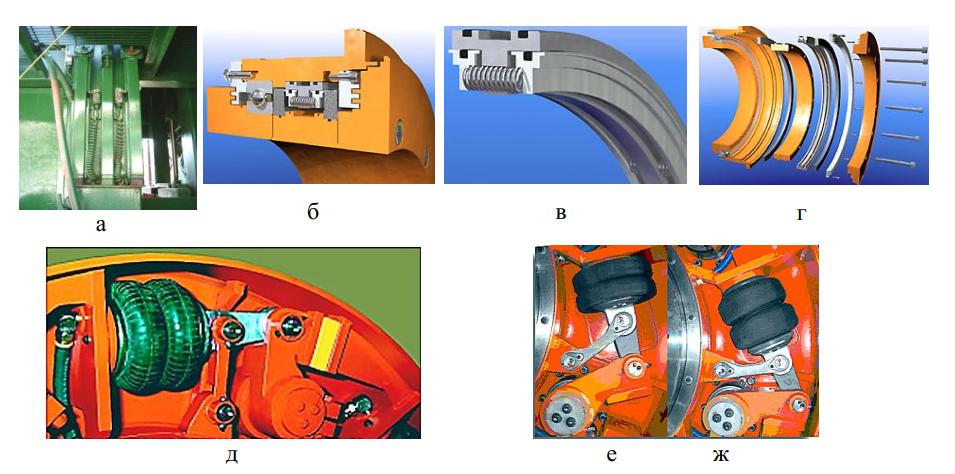 Элементы пневматического ротора станков Nicholson