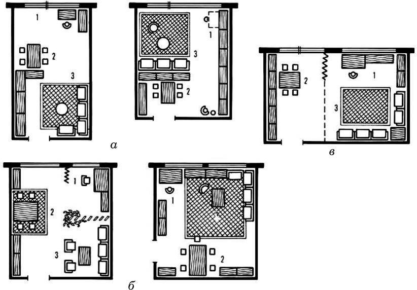 комнаты в зависимости от пропорций помещения