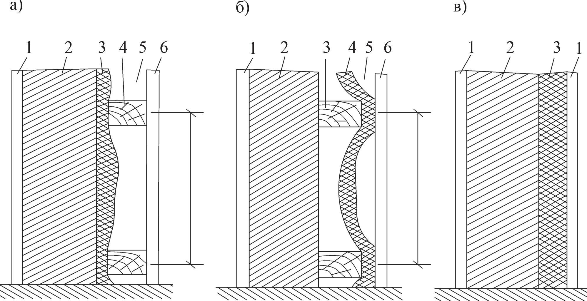 Конструкции некоторых звукопоглощающих материалов