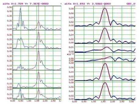 Модули спектров колебаний оболочки на частоте 1,59 Гц