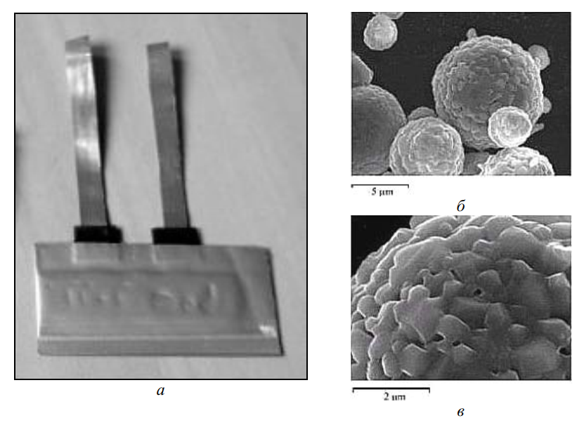 Пластина аккумулятора и электронно-микроскопические снимки порошков Li4Ti5O12