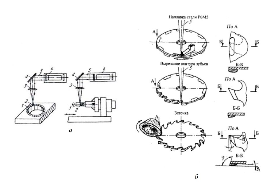 Применение лазерной технологии для изготовления инструментов