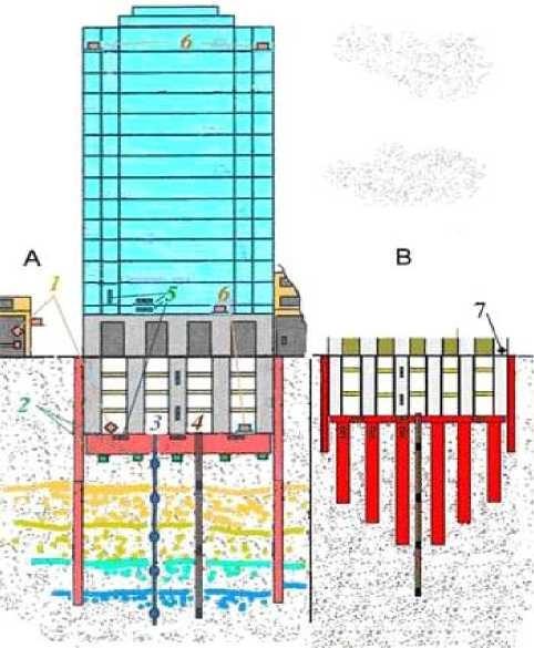 Примеры инструментального оснащения схем мониторинга для плитного фундамента