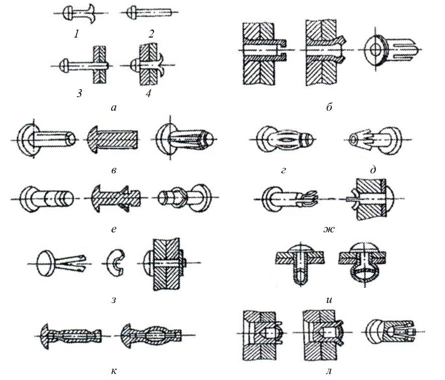 Примеры конструктивного исполнения термомеханического крепежа