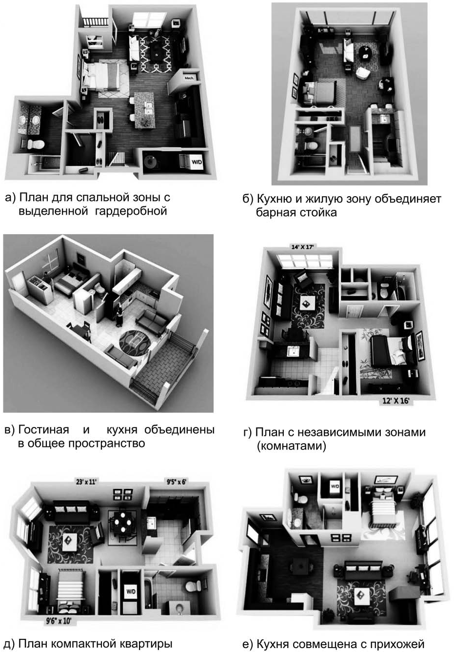 Примеры планировочных решений однокомнатных квартир