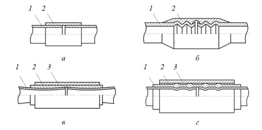 Различные типы термомеханических соединений
