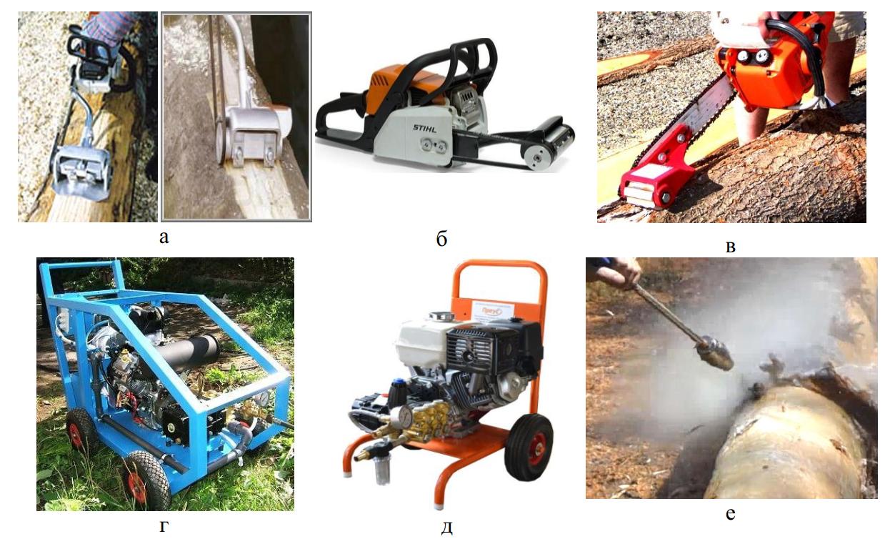 Ручной моторизованный инструмент фрезерного типа и водометы для окорки