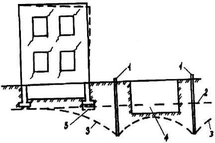 Схема деформации здания вследствие понижения уровня грунтовых вод