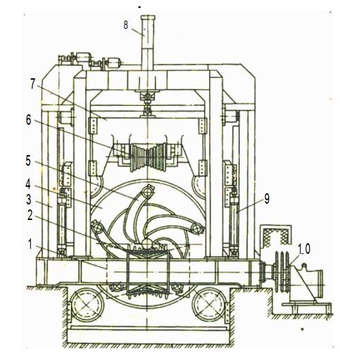 Схема конструкции станка Nicholson