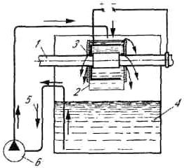 Схема местной гальванической обработки