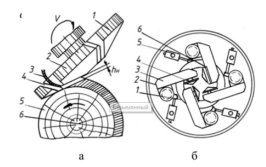 Схема окорки торцево-конической фрезой