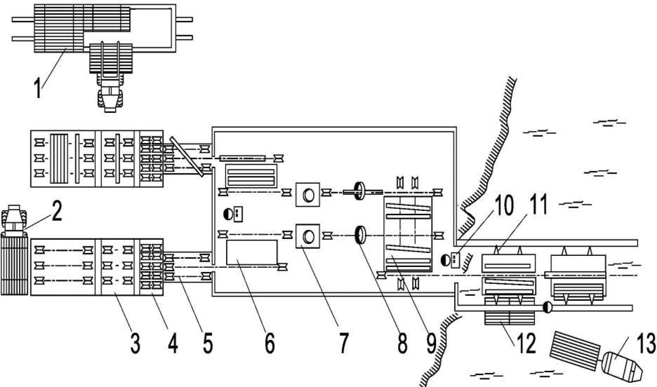 схема организации окорки по варианту 1 при сухопутной доставке пиловочника