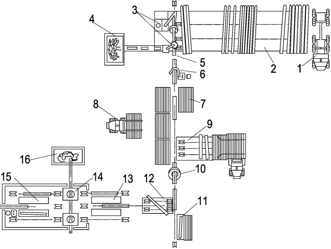 Схема организации разделки хлыстов и окорки пиловочника