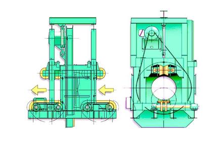 Схема подачи и перемещения ротора относительно бревна станков Nicholson А1, Nicholson А6, Nicholson r2
